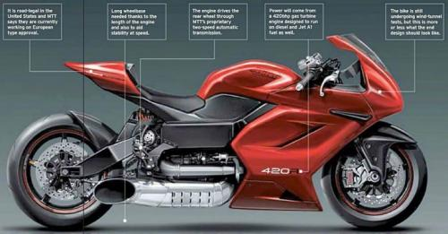 mtt-shows-420-hp-turbine-bike.jpg